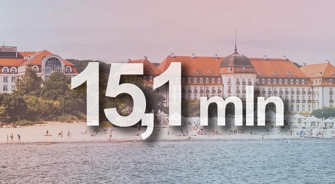 В первом полугодии в Польше ночевали более 15 млн туристов