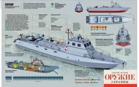 В Николаеве разработали новейший боевой корабль