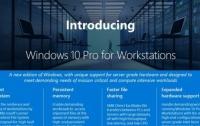 В Windows 10 появится новый режим