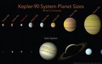 Искусственный интеллект помог открыть аналог Солнечной системы