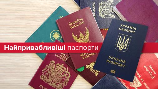 Насколько  ценен украинский паспорт: инфографика