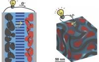 Cоздана гибридная литий-ионная батарея, способная заряжаться за несколько секунд