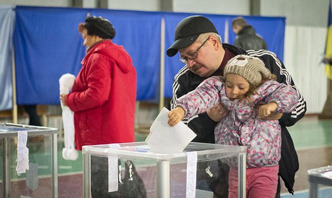 «Батькивщина», «Оппоблок» и «Гражданская позиция» вышли в лидеры электоральных предпочтений