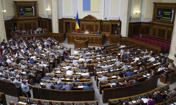 Повестка дня ВР: Ратификации и законопроект о дисциплинарном уставе Нацполиции