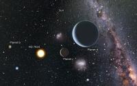 Суперпланеты могут оказаться более пригодными для жизни чем Земля