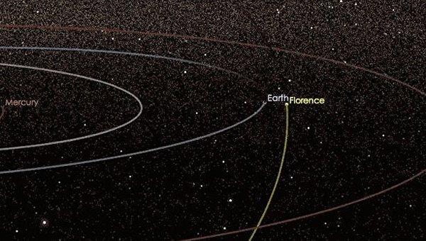 Стало известно, когда к Земле подлетит один из опаснейших астероидов