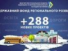 Кабмін затвердив на 2018 рік 288 інвестпроектів регіонального розвитку на суму 1,8 млрд грн